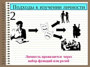 Подходы к изучении личности 2 Личность проявляется через набор функций или ро