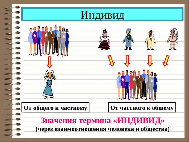 Индивид Значения термина «ИНДИВИД» (через взаимоотношения человека и общества...