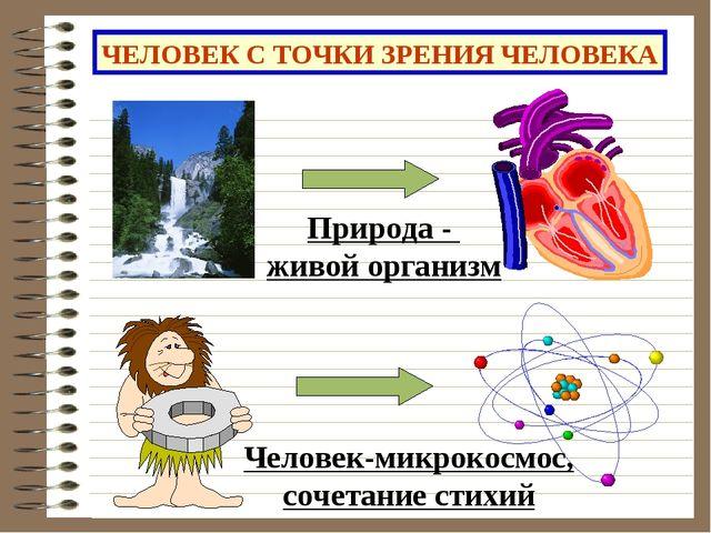 ЧЕЛОВЕК С ТОЧКИ ЗРЕНИЯ ЧЕЛОВЕКА Природа - живой организм
