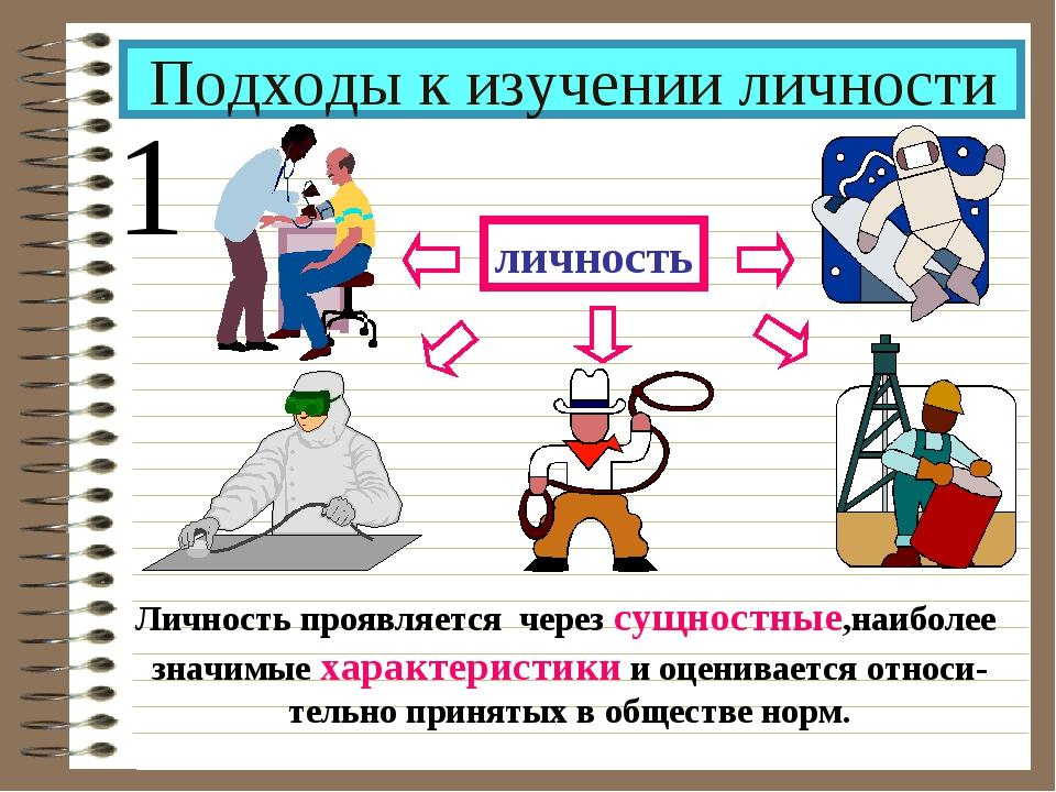 Подходы к изучении личности личность 1 Личность проявляется через сущностные,...