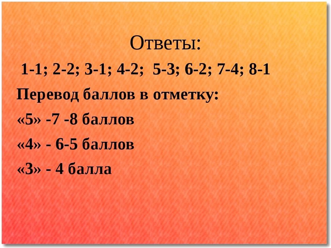 Ответы: 1-1; 2-2; 3-1; 4-2; 5-3; 6-2; 7-4; 8-1 Перевод баллов в отметку: «5»...