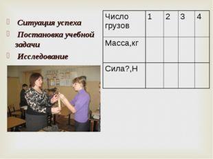 Ситуация успеха Постановка учебной задачи Исследование Число грузов1234