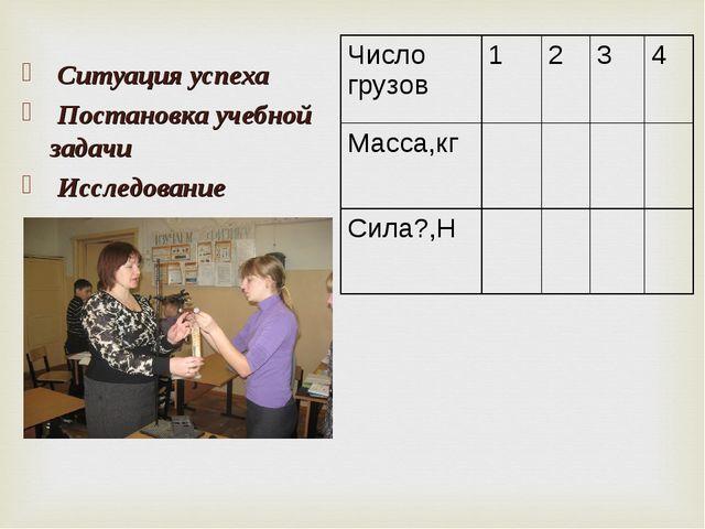 Ситуация успеха Постановка учебной задачи Исследование Число грузов1234...