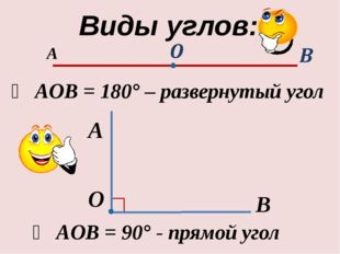 ∠ AOB = 180° – развернутый угол B А ∠ АOB = 90° - прямой угол А   Виды угл