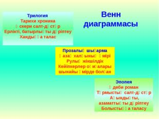 Трилогия Тарихи хроника Әскери салт-дәстүр Ерлікті, батырлықты дәріптеу Ханды