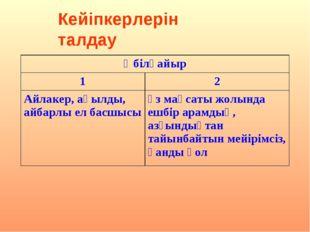 Кейіпкерлерін талдау Әбілқайыр 12 Айлакер, ақылды, айбарлы ел басшысыөз ма