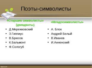 Поэты-символисты «Старшие символисты» (декаденты) Д.Мережковский З.Гиппиус В.