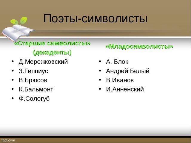 Поэты-символисты «Старшие символисты» (декаденты) Д.Мережковский З.Гиппиус В....
