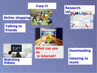 What can you do in internet? Online shopping Research information Talking to