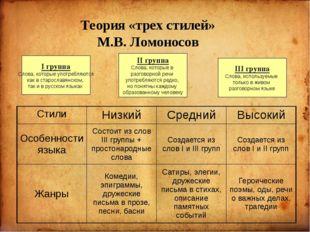 I группа Слова, которые употребляются как в старославянском, так и в русском