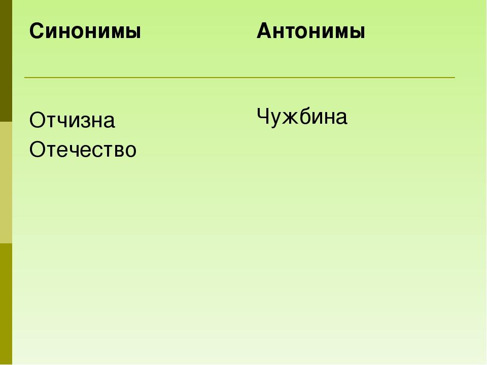 Синонимы Отчизна Отечество Антонимы Чужбина