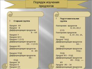 Старшая группа Предлог НА Предлог В Дифференциация предлогов В – НА Предлог