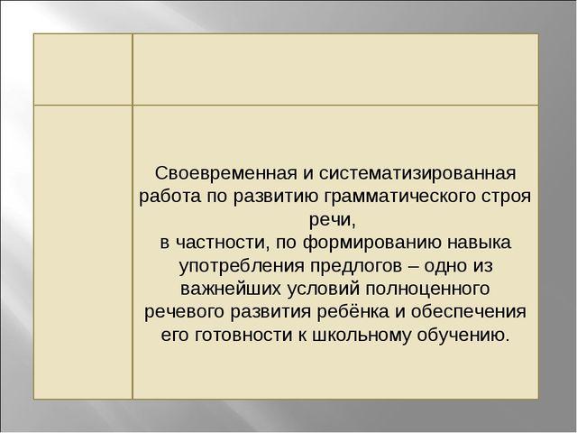 Своевременная и систематизированная работа по развитию грамматического строя...