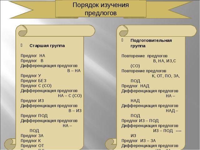 Старшая группа Предлог НА Предлог В Дифференциация предлогов В – НА Предлог...