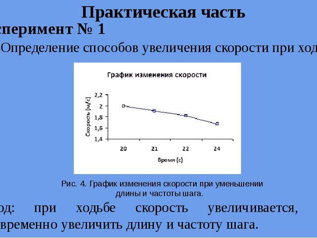 Практическая часть Рис. 4. График изменения скорости при уменьшении длины и ч...