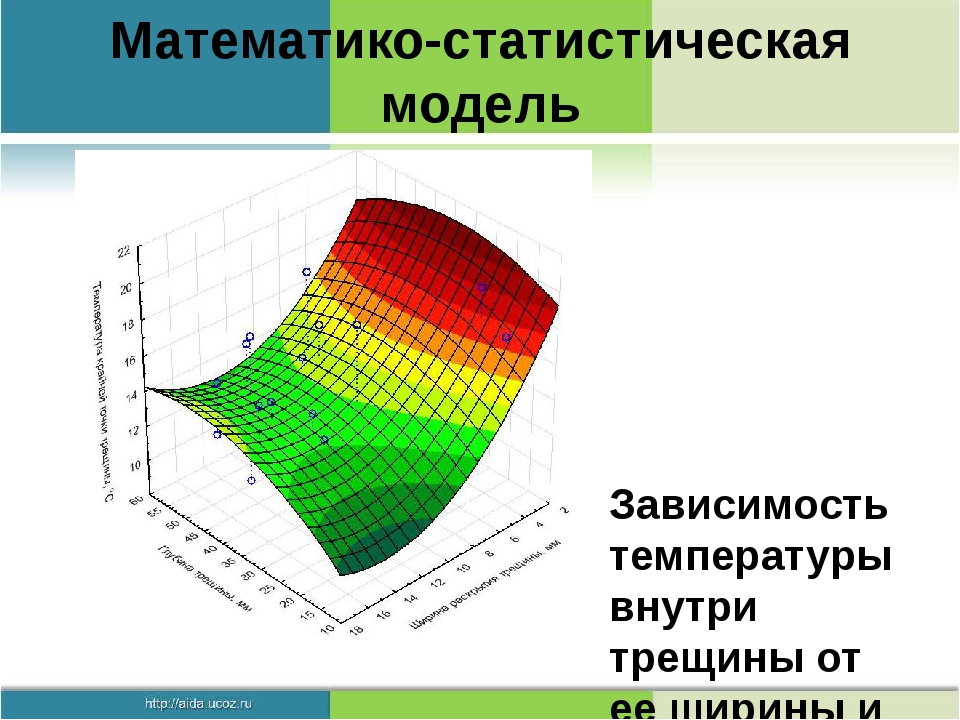 Математико-статистическая модель Зависимость температуры внутри трещины от ее...