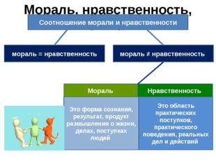 Мораль, нравственность, этика Соотношение морали и нравственности мораль = нр