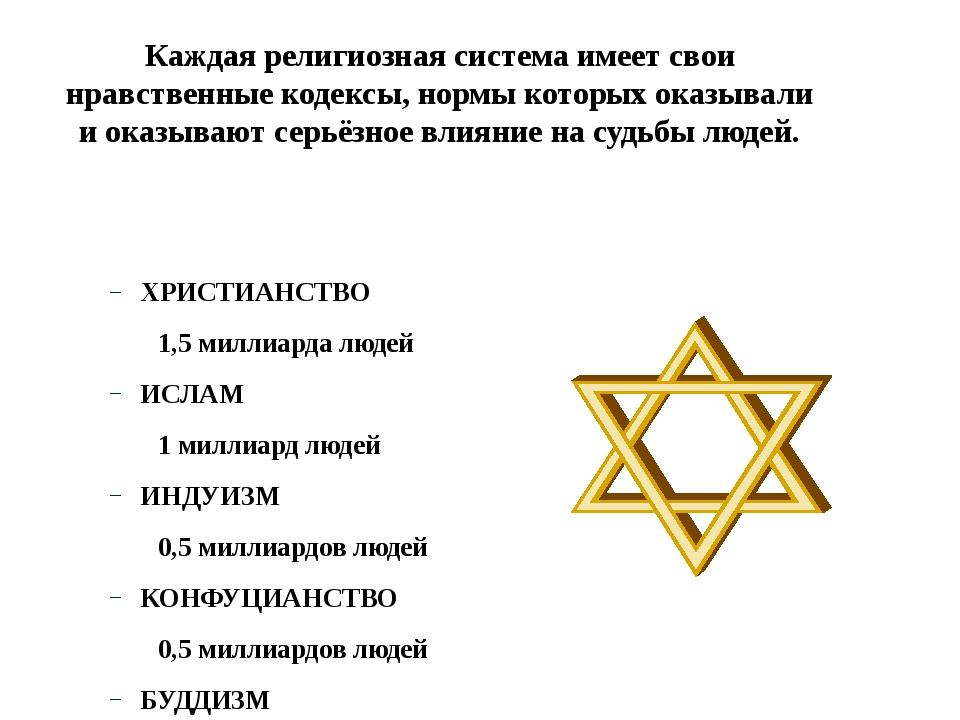 Каждая религиозная система имеет свои нравственные кодексы, нормы которых ока...