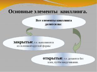 Основные элементы квиллинга. Все элементы квиллинга делятся на: открытые, т.е