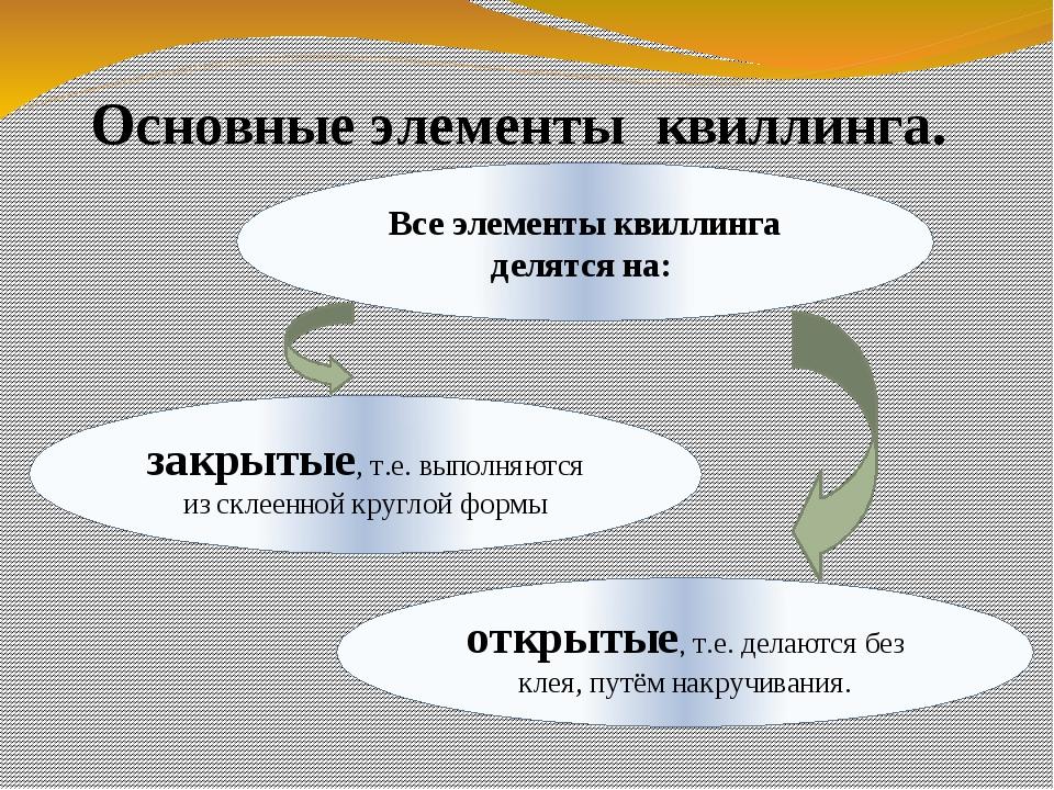 Основные элементы квиллинга. Все элементы квиллинга делятся на: открытые, т.е...