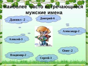 Наиболее часто встречающиеся мужские имена Даниил -2 Дмитрий-6 Александр-2 Ал
