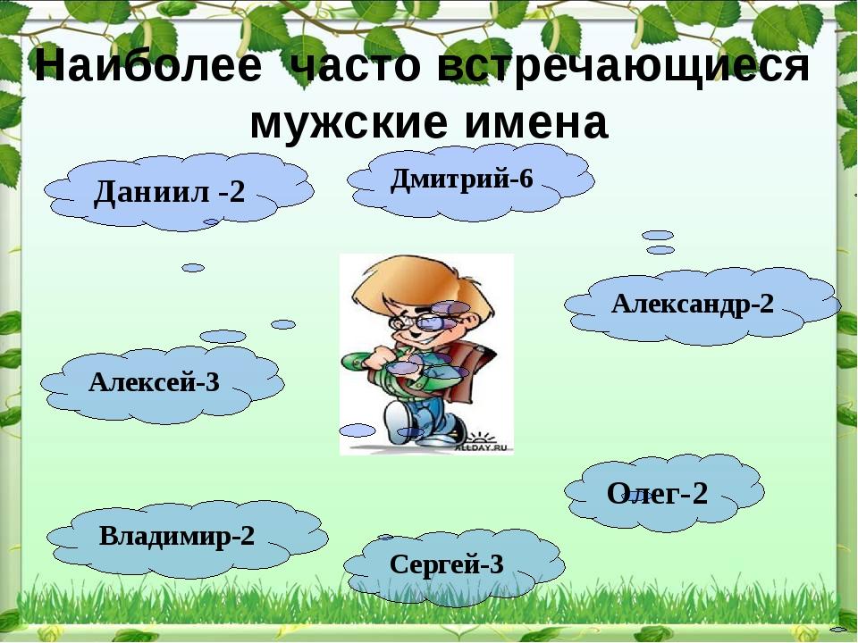 Наиболее часто встречающиеся мужские имена Даниил -2 Дмитрий-6 Александр-2 Ал...