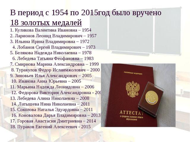 В период с 1954 по 2015год было вручено 18 золотых медалей 1. Куликова Валент...