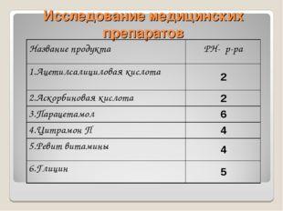 Исследование медицинских препаратов Название продуктаРН- р-ра 1.Ацетилсалици