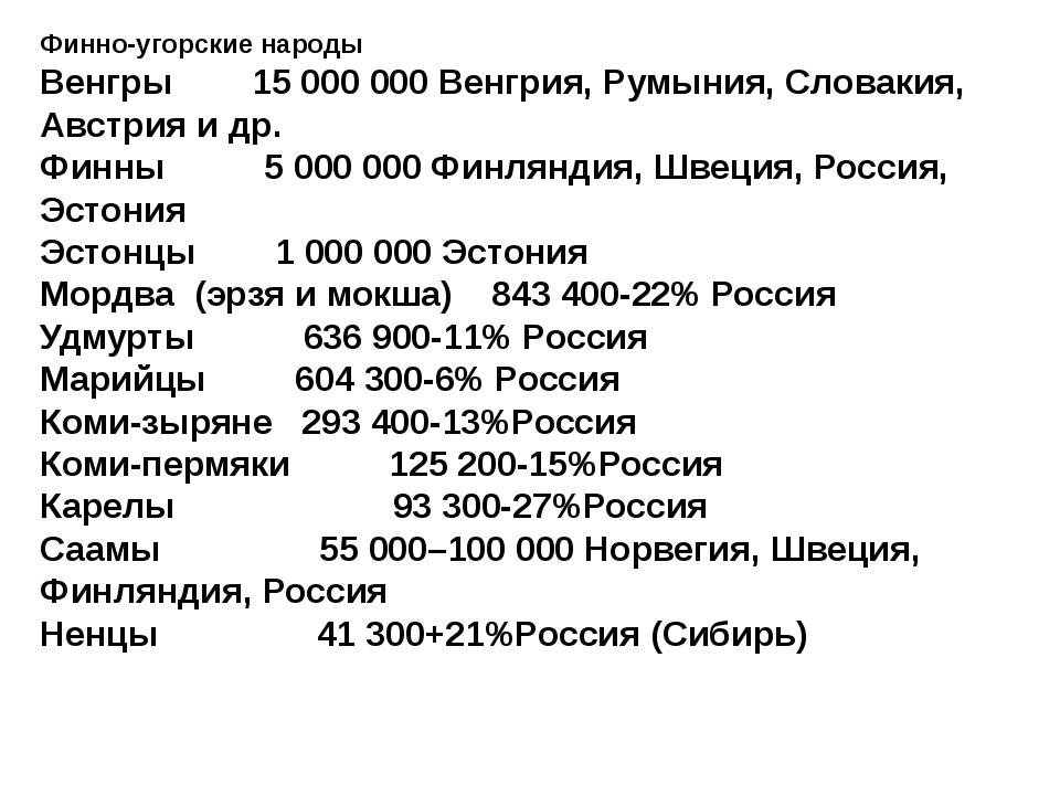 Финно-угорские народы Венгры 15 000 000Венгрия, Румыния, Словакия, Австрия...