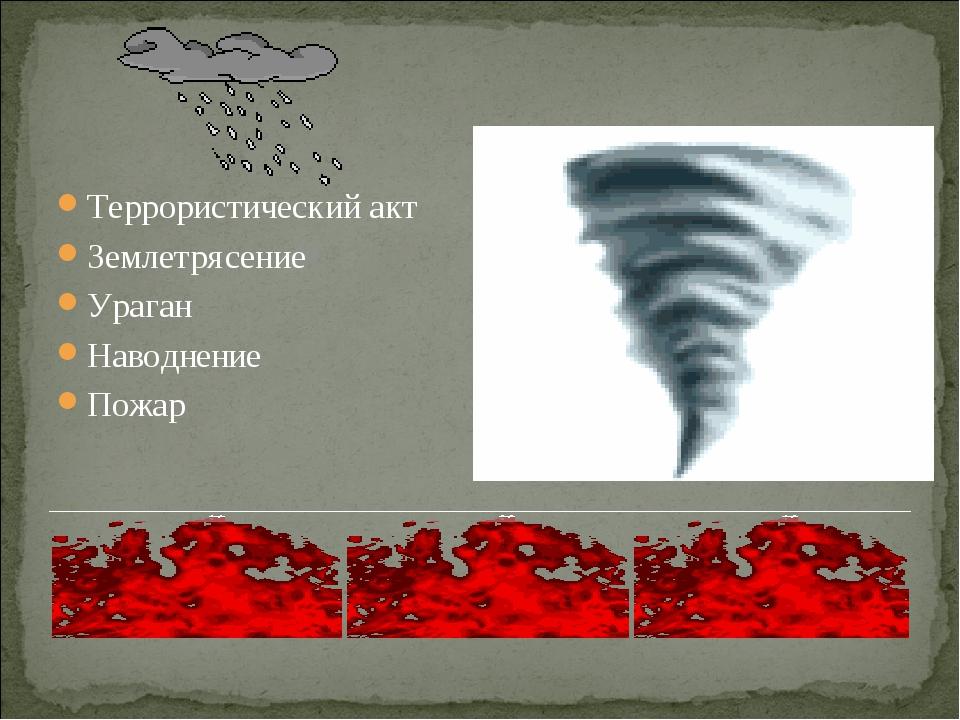 Террористический акт Землетрясение Ураган Наводнение Пожар