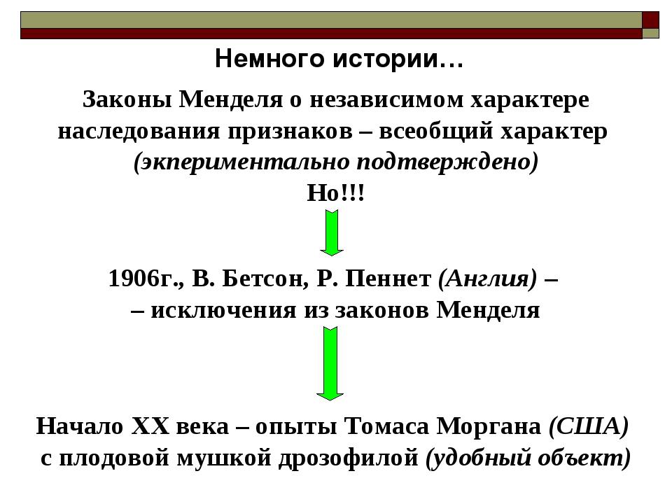 Законы Менделя о независимом характере наследования признаков – всеобщий хар...