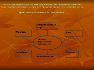 методы рефлексивной деятельности направлены на фиксирование участниками педаг