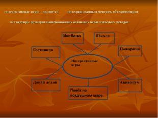 интерактивные игры являются интегрированным методом, объединяющим все ведущи