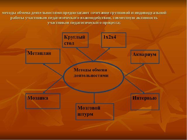методы обмена деятельностями предполагают сочетание групповой и индивидуально...