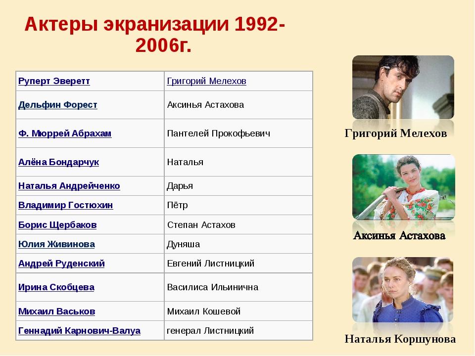 Актеры экранизации 1992-2006г. Григорий Мелехов Наталья Коршунова Руперт Эвер...