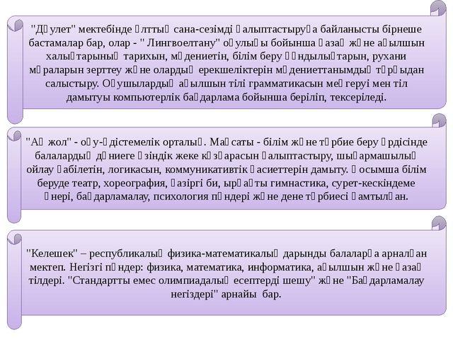 """""""Дәулет"""" мектебінде ұлттық сана-сезімді қалыптастыруға байланысты бірнеше бас..."""