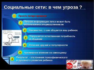 Социальные сети: в чем угроза ? 1 Личная информация легко может быть использо