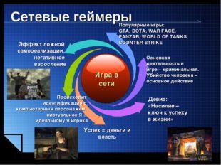 Сетевые геймеры Девиз: «Насилие – ключ к успеху в жизни» Основная деятельност