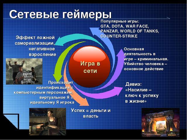 Сетевые геймеры Девиз: «Насилие – ключ к успеху в жизни» Основная деятельност...