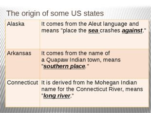 """The origin of some US states Alaska It comes from theAleut languageandmeans"""""""