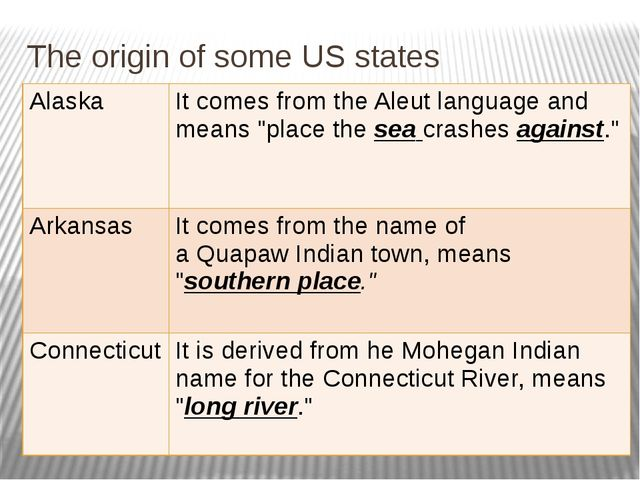 """The origin of some US states Alaska It comes from theAleut languageandmeans""""..."""