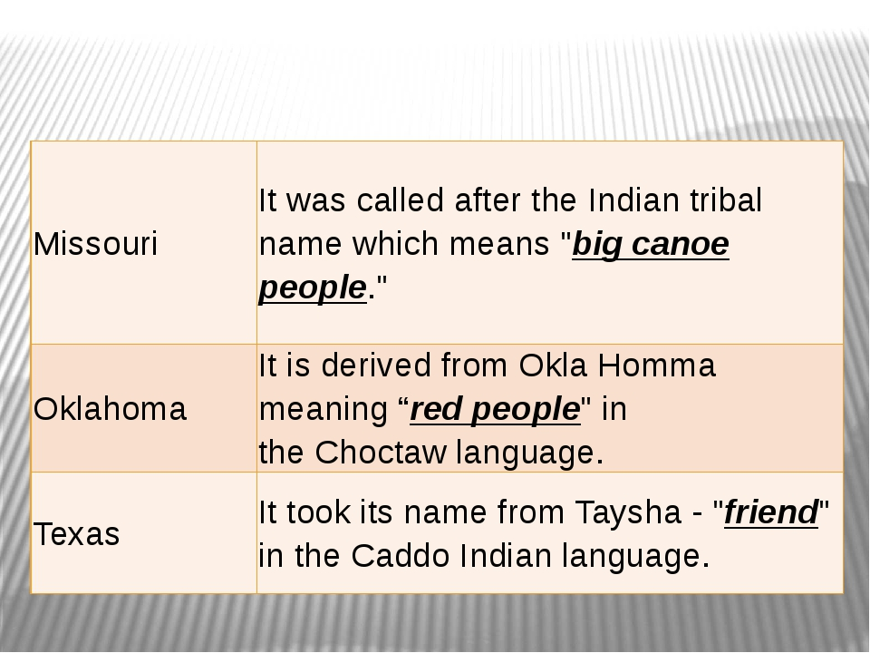 """Missouri It was called after theIndian tribal namewhich means """"big canoe peo..."""