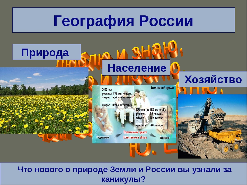 5 themes of geography russia