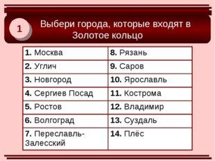 Выбери города, которые входят в Золотое кольцо 1 1. Москва8. Рязань 2. Угли