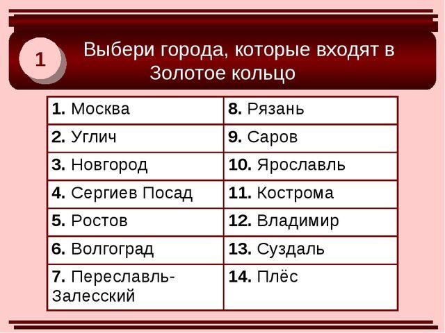 Выбери города, которые входят в Золотое кольцо 1 1. Москва8. Рязань 2. Угли...