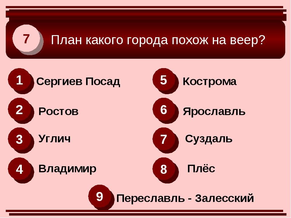 План какого города похож на веер? 7 1 2 6 3 4 8 5 7 9 Сергиев Посад Ростов У...
