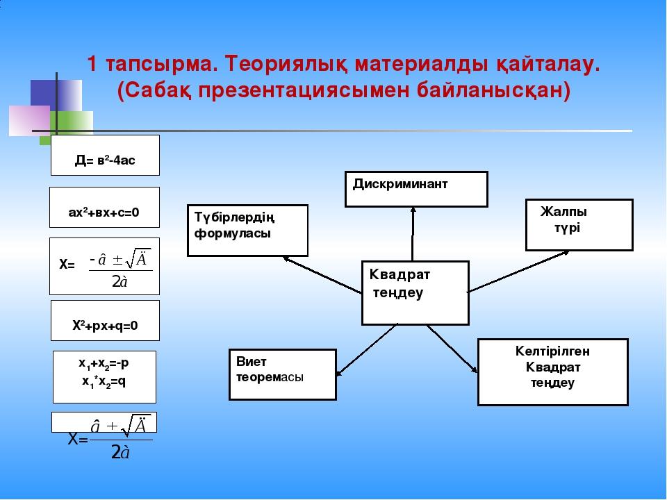 1 тапсырма. Теориялық материалды қайталау. (Сабақ презентациясымен байланысқа...