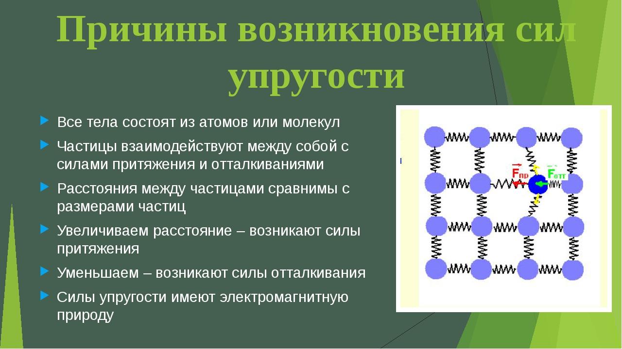 Причины возникновения сил упругости Все тела состоят из атомов или молекул Ча...