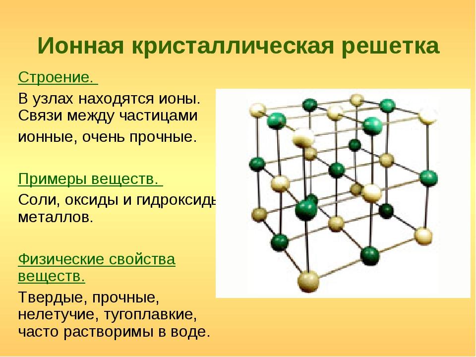 Ионная кристаллическая решетка Строение. В узлах находятся ионы. Связи между...