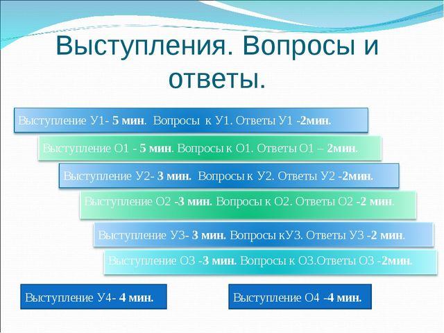 Выступления. Вопросы и ответы. Выступление У4- 4 мин. Выступление О4 -4 мин.